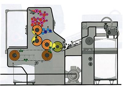 схема 1-красочной машины Heidelberg SORM