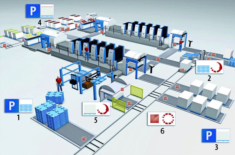 система KBA PileTronic RFID
