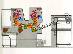 схема 2-х красочной машины Heidelberg SORSZ