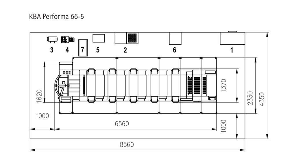 установочные размеры машин серии KBA PERFORMA 66
