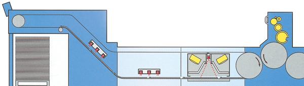 удлиненный выводной транспортер KBA Rapida 104 со встроенной сушкой